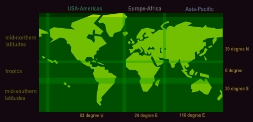 diagram illustrating our longitudinal, and latitudinal zones for our coverage worldwide